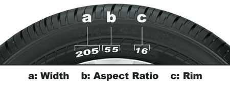 Tire Size guide