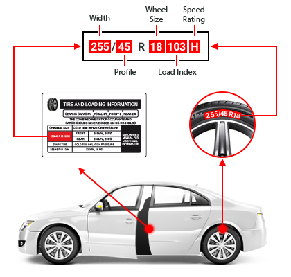 Tire size information is found on the side of your tires and inside the door jamb of the driver's side door.